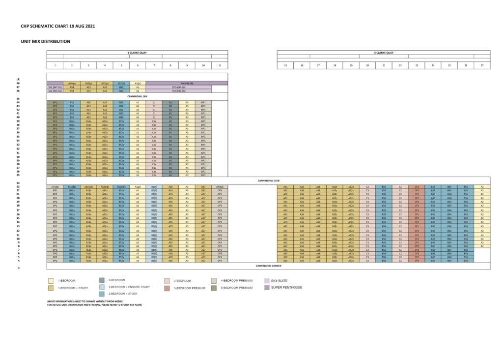 canninghill-piers-balance-unit-charts